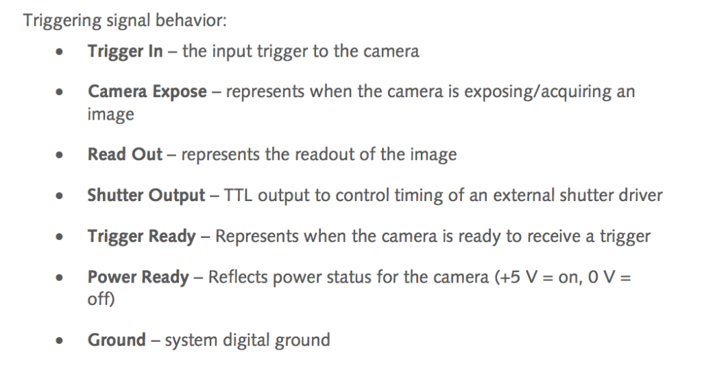 How to use external triggers on scientific and industrial cameras
